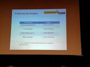 """Fachtagung """"Selbsthilfe bewegt in NRW"""" 2020_12"""