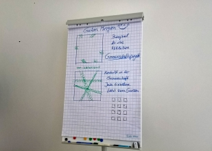 Malworkshop des CIV NRW e.V. Fotos A und U Springorum_37
